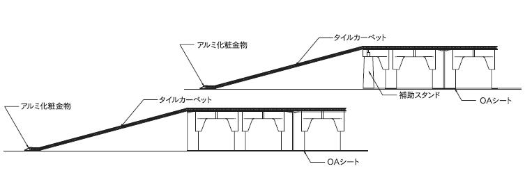 OAフロアスロープ